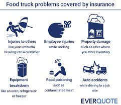 100 Food Truck Equipment For Sale Insurance