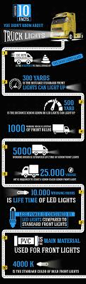 Top 15 Best Trucking Industry Infographics Best Trucking Factoring Company How To Make A Good Profits Reviews The For A Little Mistake Truck Driver Log Book Template Choosing The Work Driving Home Shelton Landstar Lease Purchase Program Schneider Top 15 Industry Infographics What Are Companies Solutions That Customers Look Quotes Fresh Fueloyal Professional School 5 Star Cdl Academy Trucking Software Trends For 2017 Dreamorbitcom And Worst States Jrc Transportation