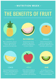 Fruits Information Campaign Poster