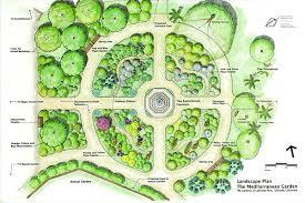 Garden interesting beautiful garden plan Perennial Flower Bed