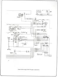 1974 Chevy Truck Wiring Diagram   Wiring Diagram Website West Auctions Auction Metalworking Equipment Utility Trucks 1974 Chevy Truck Wiring Diagram 1973 350 Starter 1985 Fuse Box Assembly Electrical Drawing Chevrolet Custom Deluxe 20 Pickup Youtube 81 Pickup Pinterest Pickups Car Pictures Cheyenne With A Ls3 Engine Swap Depot Valvoline Celibrates 140th Anniversary With C10 By Tom Walsh At Coroflotcom Latest Wiper Switch Stovebolt Tech
