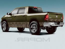 Lifted Dodge Ram Wallpaper - Image #10 Free Download Chevy Silverado Decal Kits 42017 Custom Vinyl Cheap Mossy Oak Find Deals On Line At Alibacom Pink Fender Flares In Breakup And A Matching Fx4 Green Real Tree Hunting Camo Vinyl Wrap Sheet Etsy Flex Fit Hat Shed Dog Outdoors Graphics 13028l Large Gamekeepers Shield Truck Stickers For Trucks Bahuma Sticker 2019 Starcraft Lite 27bhu Bunkhouse Exit 1 Rv Golf Cart Full Color Ripped Splash Camo Set Amazoncom 10007smbi Breakup Infinity 12 X Kid Trax Ram 3500 Dually 12v Battery Powered Rideon Lets See Your Trucks Back Glass Stickers