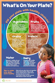 Client Cater To You O Project Series Of Educational Nutrition Posters Targeted Elementary