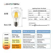 lightstory led edison bulb a19 e26 base 2700k non dimmable