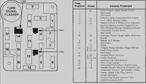 1986 Chevy C10 Fuse Box - Another Blog About Wiring Diagram • Nice Awesome 1965 Chevrolet Other Pickups Chevy C10 2017 2018 86 Lowered 1986 Truck Jmc Autoworx Page 2 Ugg Boots Store Truck Division Of Global Affairs Fuse Box Another Blog About Wiring Diagram How To Install Replace Headlight Switch Gmc Pontiac Ford Dodge Sema 2015 Little Shop Mfg Youtube Custom Best Contest Greattrucksonline E Mean Sleeper Silverado Work Right Here Pinterest Designs Of Pro Street Wcrager 471 Supcharger 1ton 4x4