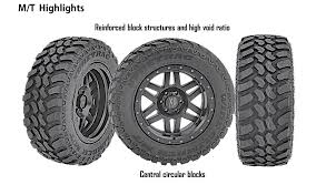 LOWEST PRICES NORTH AMERICA WIDE ! SURETRAC LT / AT PICK UP TRUCK ... All Terrain Tires Canada Goodyear Allweather Tires Now Affordable Last Longer The Star Bfgoodrich Allterrain Ta Ko2 455r225 Bridgestone Greatec M845 Commercial Truck Tire 22 Ply A Guide To Choosing The Right For Your Or Suv Album On Toyo Wrangler Ats Tirebuyer 48012 Trailer Assembly Princess Auto Diamondback Tr246 At Light Crugen Ht51 Kumho Inc 11 Best Winter And Snow Of 2017 Gear Patrol