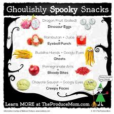 Healthiest Halloween Candy 2015 by Halloween Candy Alternatives Healthier Halloween Treats
