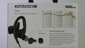 ADV.Sound EVO X | Reviews | Headphone Reviews And Discussion ... Bt21c X Rocker Chair User Manual 3324cr Ace Bayou Corp Top 10 Most Popular Pillow For Floor Brands And Get Free Rocker Chair Parts Facingwalls Amazon Cambodia Shopping On Amazon Ship To Ship Httpfworldguicomery264539plantdesign Se 21 Wireless Gaming Blackgrey Walmartcom Best Gaming Chairs 20 Premium Comfy Seats Play Officially Licensed Playstation Infiniti 41 Chairs Armchair Empire 51491 Extreme Iii 20 With Audio System