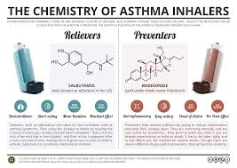 Coupons For Asthma Inhalers : Coupons Dm Ausdrucken Gold Delivery Coupons Promo Codes Deals 2019 Get Cheap Jw Cosmetics Coupon Code Hawaiian Rolls Coupons 2018 Cjcoupons Latest Discounts Offers Dhgate Staples Laptop December Dhgate Competitors Revenue And Employees Owler Company Profile 2017 New Top Brand Summer Fashion Casual Dress Watch Seven Colors Free Shipping Via Dhl From Utop2012 10 Best Dhgatecom Online Aug Honey Thai Quality Cd Tenerife Camiseta Primera Equipacin Home Away Soccer Jersey 17 18 Free Ship Football Jerseys Shirts Superbuy Review Guide China Tbao Agent To Any Bealls May Wss