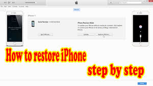 How to Restore iPhone Firmware ipsw file 4 4s 5 5s 6 6s 2016
