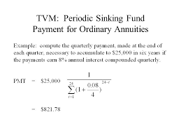 Sinking Fund Calculator Weekly by Sinking Fund Calculator Weekly 100 Images Estimation And
