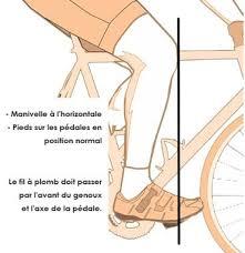douleur aux genoux réparation vélo mise au point mécano du vélo