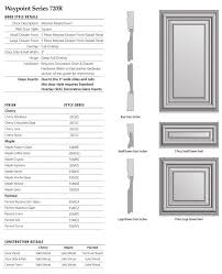 Waypoint Kitchen Cabinets Pricing by Living Spaces 720r