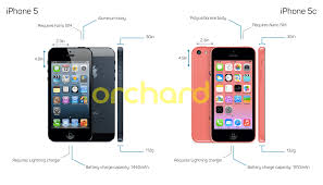 iPhone 5 vs iPhone 5c All The Differences You Should Know About