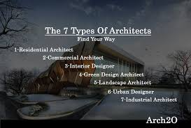 100 Interior Designers Architects 7 Types Of And What They Do Arch2Ocom