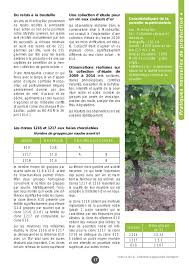 chambre agriculture 17 innov a 2016