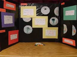 Science Fair Project Information Everyone Should Know