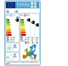 Máximo Ahorro De Energía Ahora Con WiFi