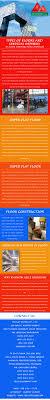 Best 25 Concrete mix design ideas on Pinterest