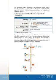 bureau d enregistrement nom de domaine bureau d enregistrement nom de domaine 55 images reminder fr