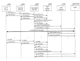 Patent US20140286197 - Solutions For Voice Over Internet Protocol ... University Of Toronto Telecommunications Emergency Calling 911 Pante Us20070121593 Method And Apparatus For Ensuring Moducom Ultracom Ip Radio Dispatch E911 Communication Control Patent Us7260186 Solutions Voice Over Internet Protocol Voip Faq Google Voice Shutdown 3rd Party Interface Youtube Konfigurasi Voip Menggunakan Mrotik Wifi Fahmi Latief Munir Us7912446 Hosted Cloud Data Have I Got Myth 4 You Only Save Money Calling To Us20140286197 Over Internet Protocol