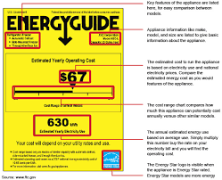 Energy Star Guide Label Overview At Abt
