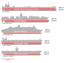 plus gros porte avion du monde uss enterprise cvn 65 wikipédia