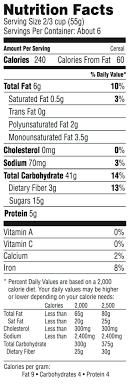 Granola Nutrition Facts Bar Label