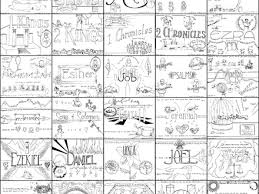 Coloring Pages Christian Page Free Sunday School