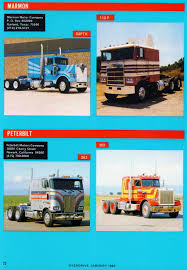 Photo: January 1983 Trucks For 1983 4 | 01 Overdrive Magazine ... Motor Trends Truck Trend 15 Anniversary Special Photo Image Gallery Kentland Tower 33 Featured In Model World Magazine Uk Street Trucks Magazine Youtube Lowrider Pictures Autumn 2017 Edition Pro Pickup 4x4 Sport August 1992 Ford Vs Chevy Whats It Worth Caljam 2002 Extreme Ordrive February 2003 Three Diesel Cover Quest December 2009 8lug Monster Truck Photo Album Nm Car And Issue 41 By Inspirational Big 7th And Pattison Classic News Features About Classics