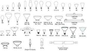 halogen bulb types halogen halogen light bulb types uk hgarden club