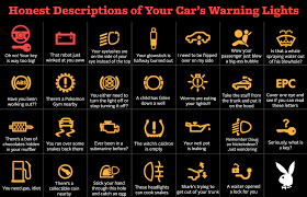 Car Warning Lights - Imgur Lamphus Sorblast 4w Led Emergency Vehicle Strobe Warning Light 27 Dashboard Symbols Deciphered The Most Elegant Led Lights Intended For Desire Super Bright 4 12w Caution Car Van Truck 240 Flashing Lamp Police For Vehicles Best Resource Intertional Prostar Youtube Hideaway Mini 2x Ultra Thin 12v Whiteamber Pm V316mr Red Bryoperated Hazard Pcs Warning Signs You Should Not Ignore
