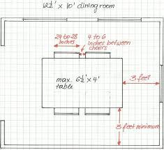 Minimum Dining Room Dimensions Sizes