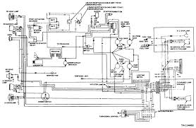 Semi Truck Line Schematic - WIRE Center • Semi Trailer Dimeions Company Quality S Side Dump Grain Drop Deck Titan Fuel Oil Tanker Trailerlorry Transport Service For Truck Length Magnificent Best Curtain Flatbed Kit Sale Used Bodies Turning Radius Of A Tire Size Cversion Chart Metric Big Guide To Weights And Roads Act Vehicle Regulations Wash Systems Retail Commercial Trucks Interclean Fabulous Standard Related New Jersey Weight Guidebook