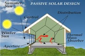 Tapping Free Energy Passive Solar Design