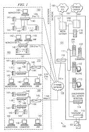 Patent US7899167 - Centralized Call Processing - Google Patents Voip And Wired Wireless Networks Ppt Download 41 Best Our Workinfographics Images On Pinterest Visual Schedules The Affects Of Different Queuing Disciplines Over Ftp Video Patent Us6763226 Mulfunctional World Wide Walkie Talkie A Tri Voip Advantages Disadvantages By Ravi Namboori Cisco Evangelist Business Benefits And How It Works Xmax Technology Doc 28 Environment Bill Obrien Infographic Why Should You Use For Communication Jmirspeech Perception Internet Versus Cventional Life Cycle Costing Design Workflow Software Electronic Communication