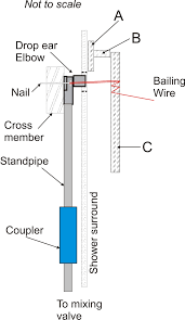 Bathtub Drain Trap Diagram by The Tribulations Of Replacing A Shower Arm And Drop Ear Elbow