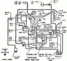 1984 Gmc Truck Engine Diagram - Find Wiring Diagram • 1953 Gmc Truck Wiring Diagram Portal 83 Chevy K10 Lifted Diagrams Chevrolet Gmc Pocket Style Fender Flare Set Of 4 Oe Matte Aiden Winterss 1984 Sierra 1500 Classic On Whewell 1990 Parts Data Partsopen 93 New Arrivals At Jimus Used Cser Radiator Overflow Bottle 167158 For Sale At Hudson Co General Stock 1094 Details Ch Dash Schematics Hd Electrical Work 16465 Hoods Tpi