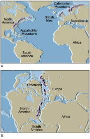 mountain ranges of europe plate tectonics