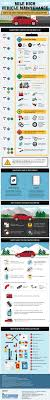 INFOGRAPHIC: What
