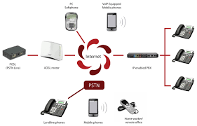 PIONEER - Global Services Ltd Binary Systems Inc Voip Networking And Mac Linux Windows Phone Voice Over Ip Installation Implementation Ozeki Pbx How To Set Network Rources Ports Protocols Jual Instalasi Voip Telpon Lewat Internet Antar Cabang Lokasi 2 Toronto Trc Networks Private Cloud Hosted What Consider When Moving Phone System Quick Setup Guides Top By Clarity Telanagement Business Telephone Systems Visual Media Connect Your Isdn Line The Xe Video Data Quality Testing On All Vqddual Sip Trunking V1 Part 4