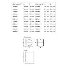 filterkasten luftfilter einbaufilter wickelfalzrohr staubfilter abluft zuluft