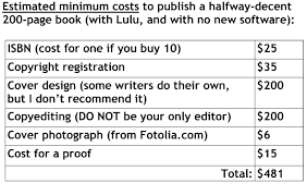 Book Making: How Much Does It Cost To Self-publish A Book? Why Self Publish Best Publishing Companies Mindstir Media 25 Amazon Publishing Ideas On Pinterest Easy Step By Guide For Selfpublishing Your Nook Book Createspace At Zero Cost And Distribute The Steps To Selfpublishing Part 3 Prepping Your Book Ad Croucher An Introduction Fiction Wellstoried 13 Mistakes Avoid Inkwell Editorial Seminars How To Write And Start A Business In 40 Hours Ebook Barnes Noble