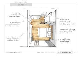 chambre parentale 20m2 chambre parentale salle de bain une suite parentale dans un