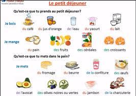 vocabulaire de la cuisine vocabulaire cuisine en anglais uteyo