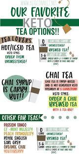 EW Coffee Keto Starbucks Tea