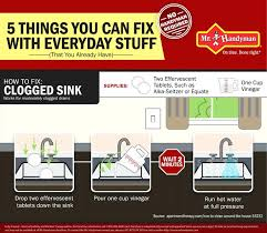 Unclogging Kitchen Sink With Snake by Unclog Kitchen Sink With Drano Drain Naturally Snake