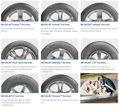 Michelin Tires The 11 Best Winter And Snow Tires Of 2017 Gear Patrol Truck Tyre Size Shift Continues Reports Michelin Tyres Uk Haulier 39585r20 Xml Military Ltx At 2 Passenger Allterrain 2009 Michelin Tire Databook 4 X 28570 R 195 Truck Tires Expedition Portal 2018 Xze 10r225f Shop Your Way Online Shopping On Twitter Learning More About Introduces Microchips To Make Smart Transport Car