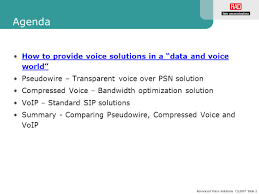 Legacy And Voice Over Packet Switched Networks Presented By: Amir ... Freepbx 30 Announced By Bandwidthcom 888voipcom Calling A Contact With C Bandwidth And Azure Dialed In The Check Your Internet Speed Bandwithcom Taufan Lubis Can Your Network Handle Voip Voip Insider Pengertian Kebutuhan Perangkat Konsep Kerja Sver Traffic Management Ppt Download Logo Behind The Design Blog Slingshot On Hg659 Alternatives Similar Websites Apps Zangi For Android Phones Rolled Out News Voipo Transforms Their Porting Experience Thanks To
