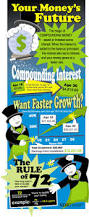 Ndsu Help Desk Number by 12 Best Presentation Boards Posters Infographics Images On